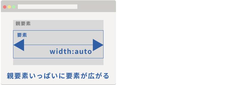 width:auto;